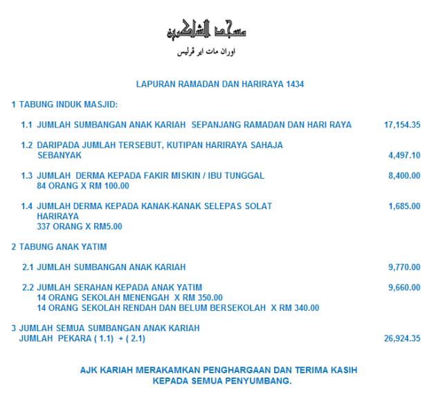 laporan ramadan 2013